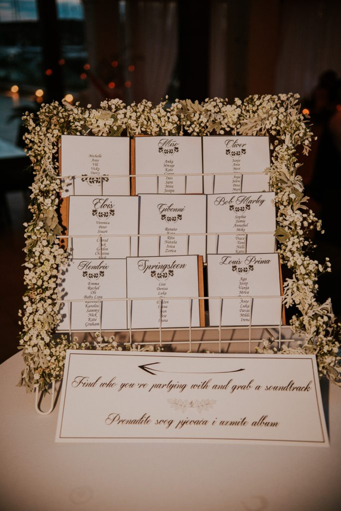 Invitations to wedding